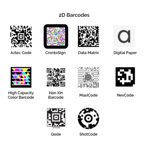 15 Essential Facts About 2D Barcodes | Dynamic Inventory
